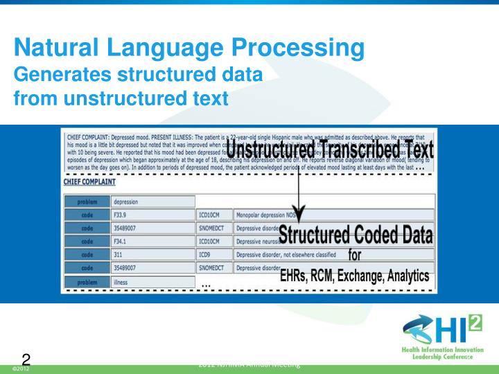 Natural language processing generates structured data from unstructured text