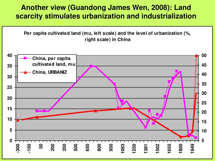 Another view (Guandong James Wen, 2008): Land scarcity stimulates urbanization and industrialization
