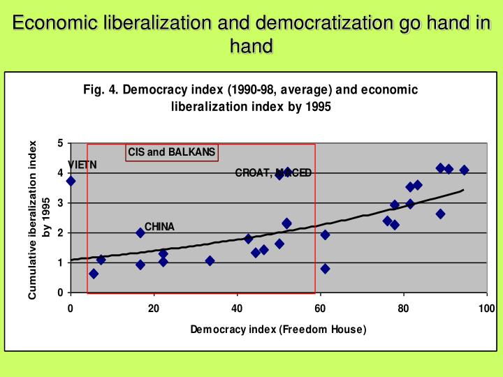 Economic liberalization and democratization go hand in hand