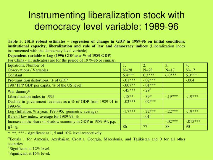 Instrumenting liberalization stock with democracy level variable: 1989-96