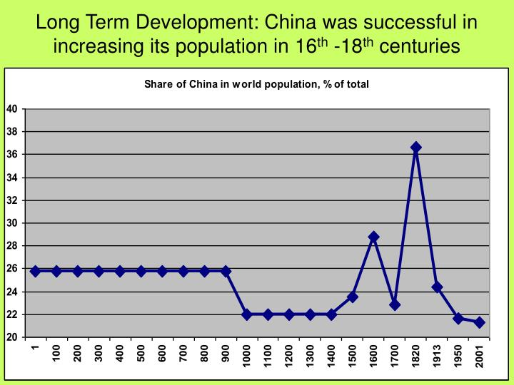 Long Term Development: China was successful in increasing its population in 16