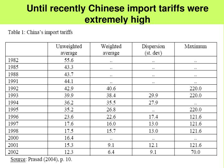 Until recently Chinese import tariffs were extremely high