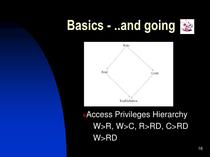 Basics - ..and going