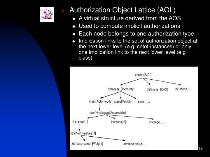 Authorization Object Lattice (AOL)