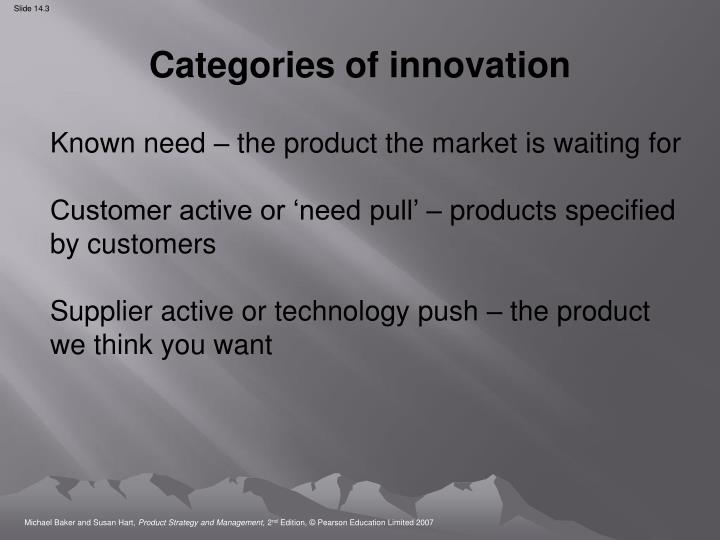 Categories of innovation