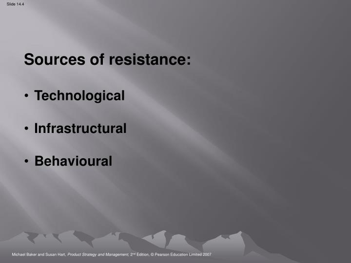 Sources of resistance:
