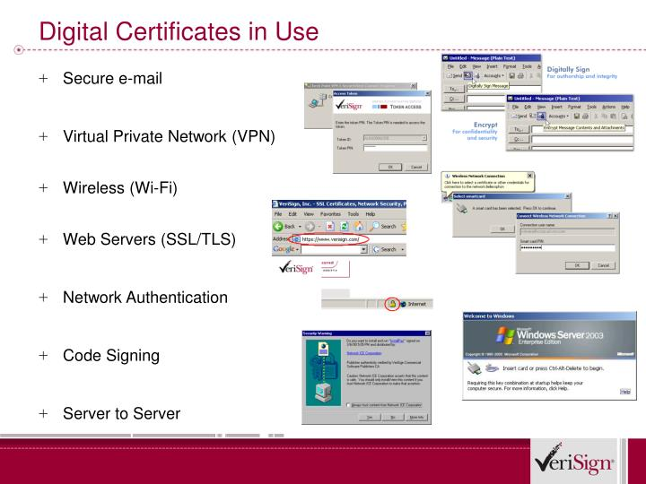 Digital Certificates in Use
