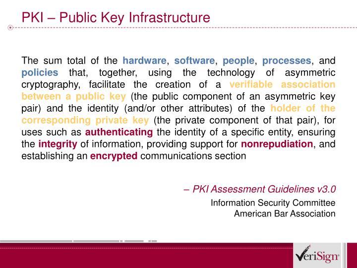 PKI – Public Key Infrastructure