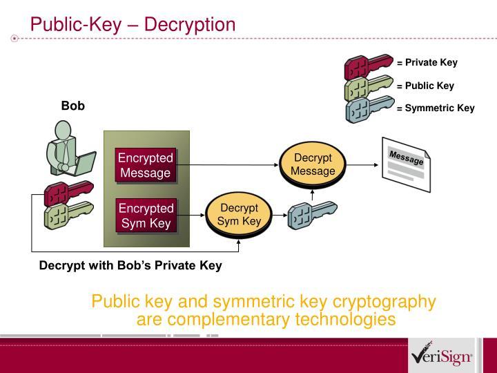 Decrypt Sym Key