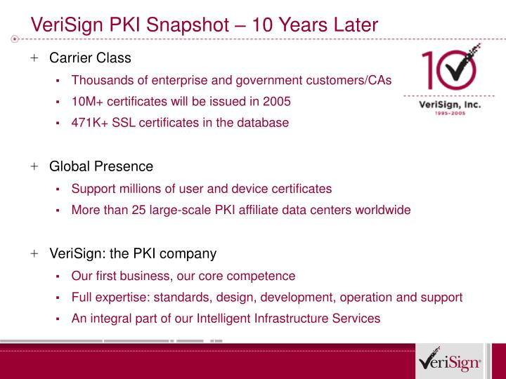 VeriSign PKI Snapshot – 10 Years Later