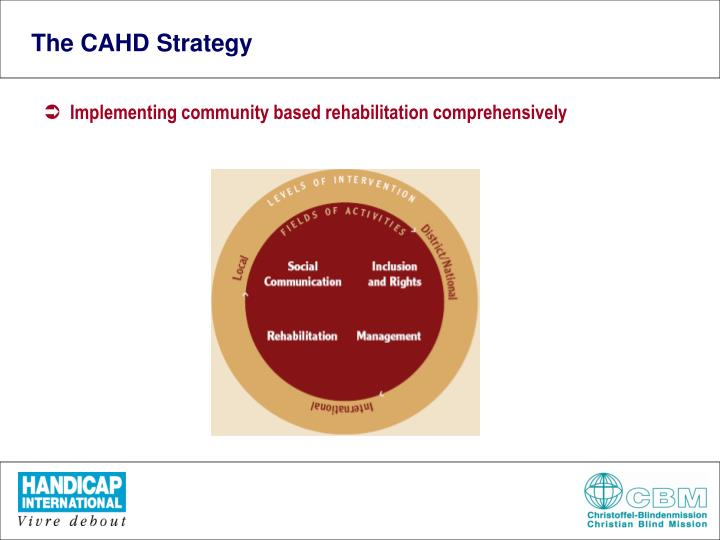 Implementing community based rehabilitation comprehensively
