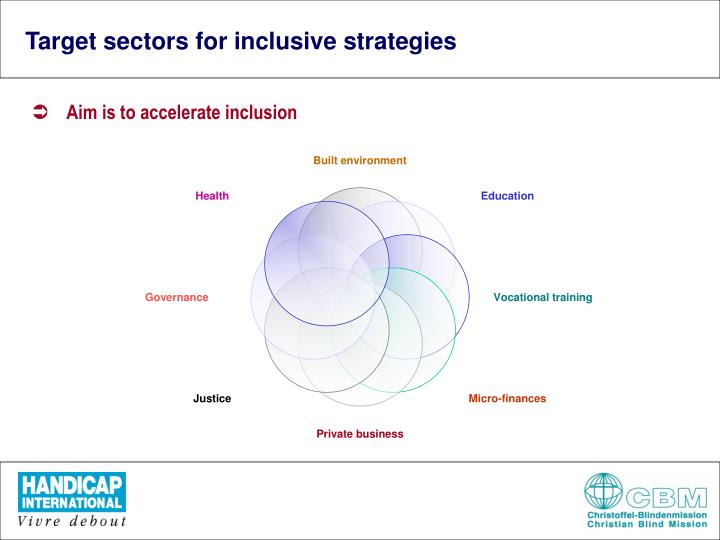 Target sectors for inclusive strategies