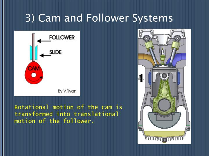 3) Cam and Follower Systems