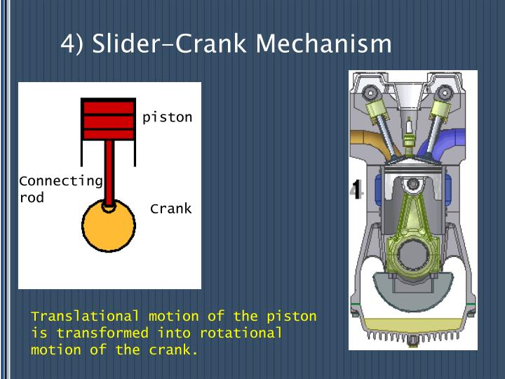 4) Slider-Crank Mechanism