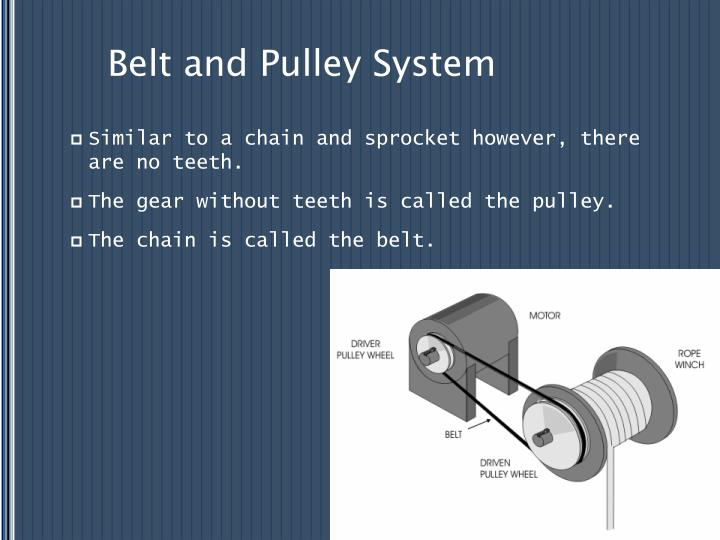 Belt and Pulley System