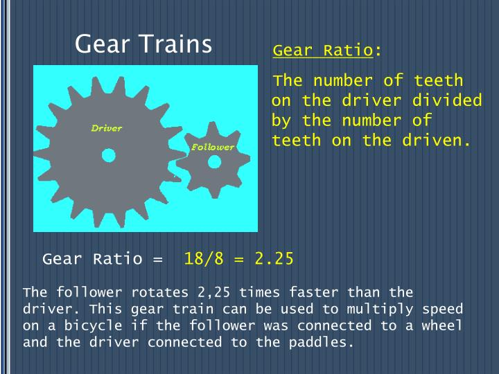Gear Trains