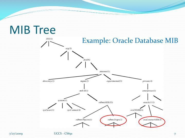 MIB Tree