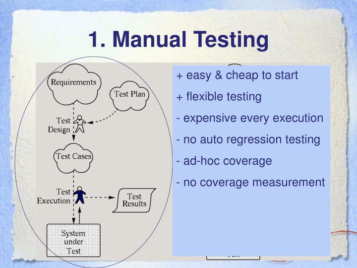 1. Manual Testing