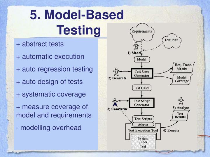 5. Model-Based
