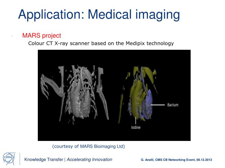 Application: Medical imaging