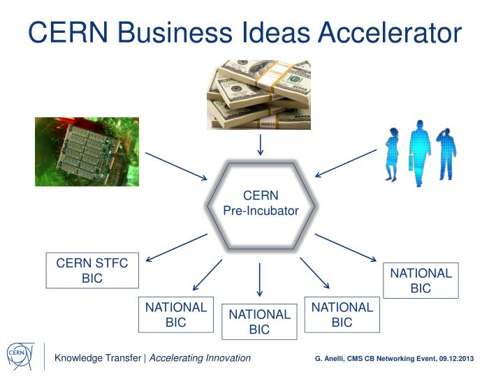 CERN Business Ideas Accelerator