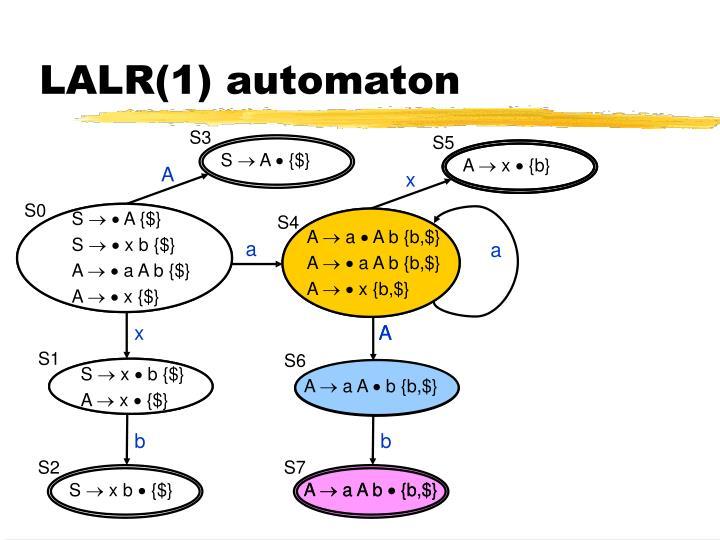 LALR(1) automaton