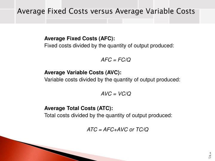 Average Fixed Costs versus Average Variable Costs