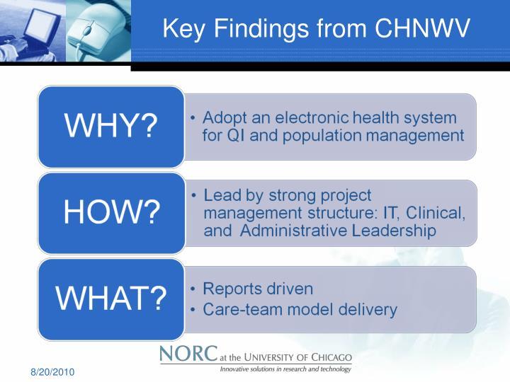 Key Findings from CHNWV