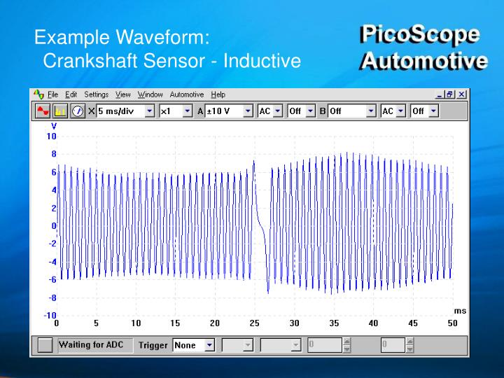 Example Waveform: