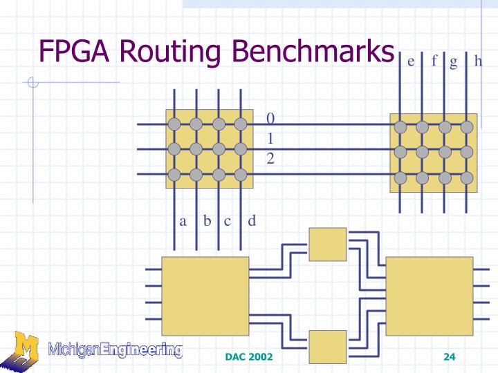 FPGA Routing Benchmarks