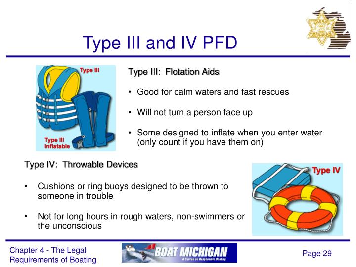 Type III:  Flotation Aids