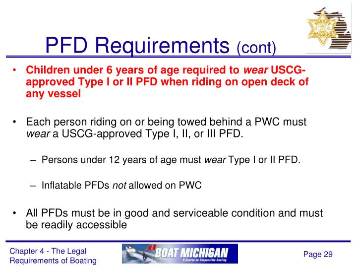 PFD Requirements