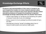knowledge exchange efforts