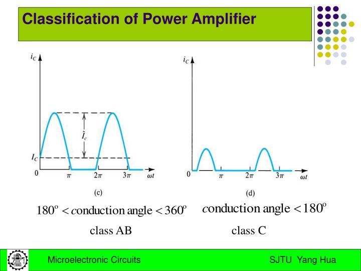 Classification of Power Amplifier