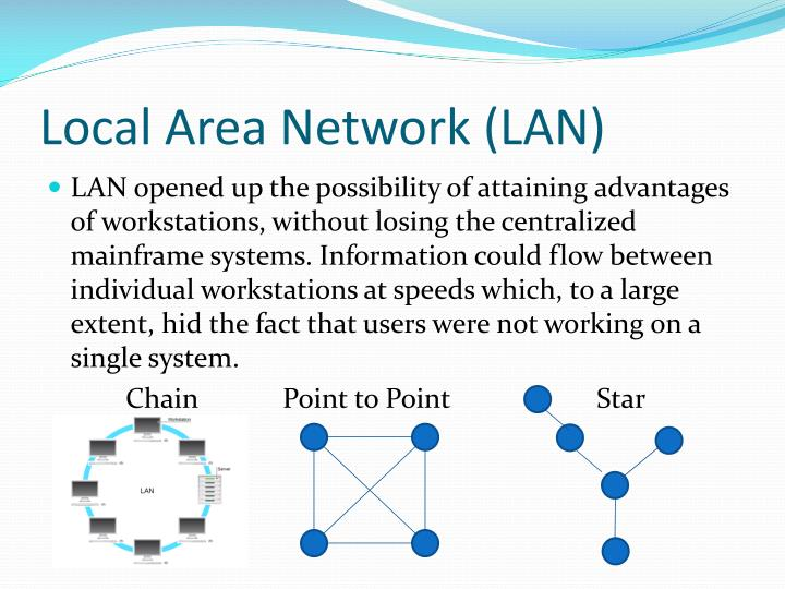 Local area network lan