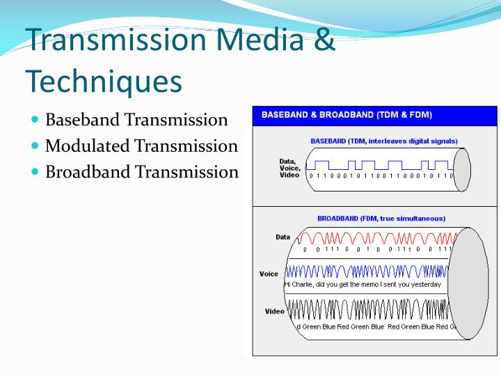 Transmission Media & Techniques
