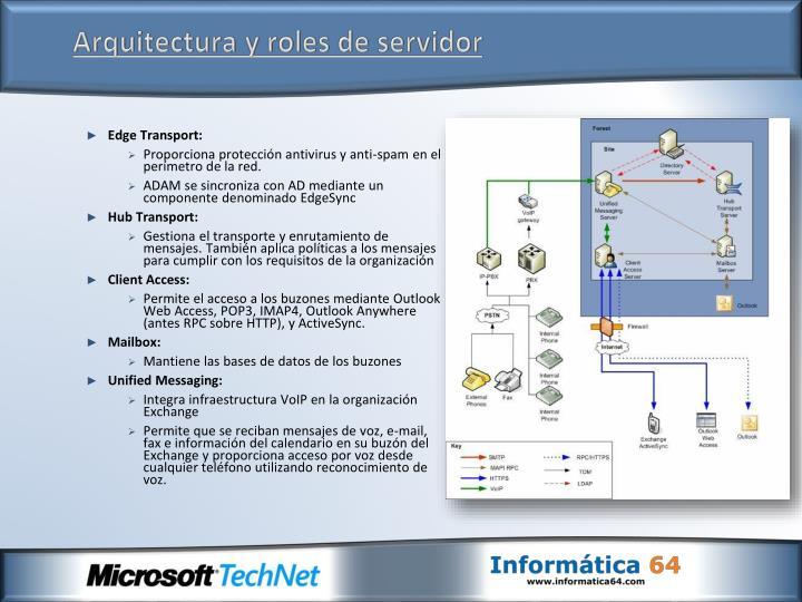 Arquitectura y roles de servidor