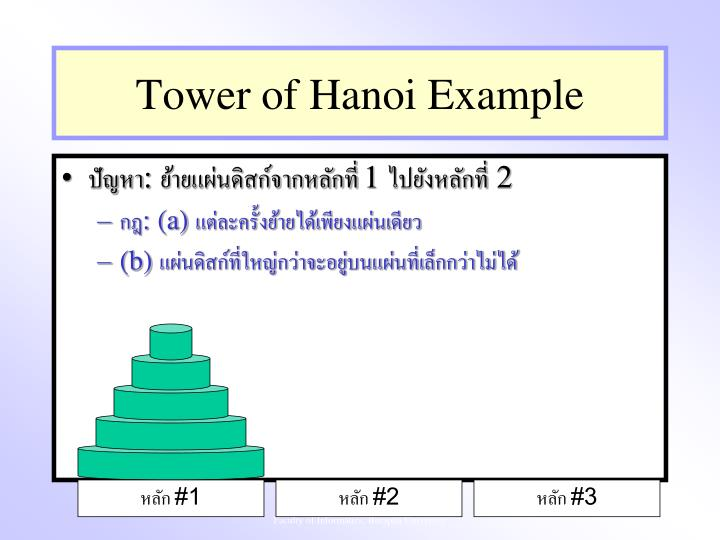 Tower of Hanoi Example