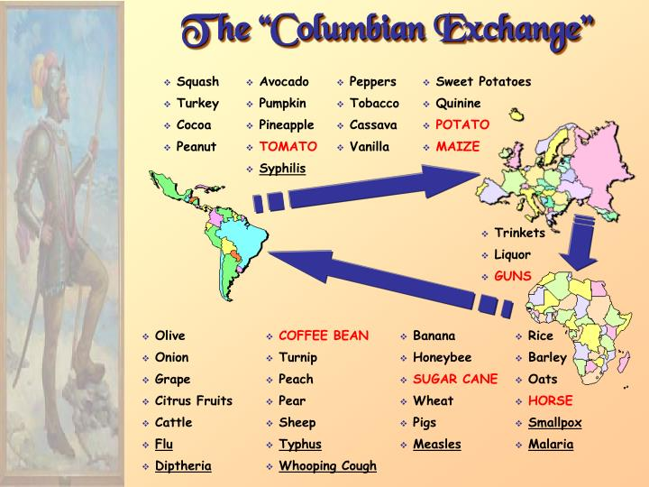 "The ""Columbian Exchange"""