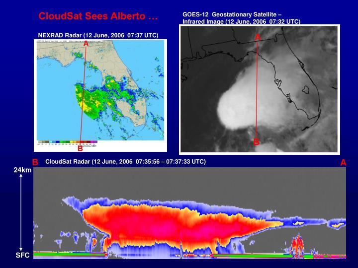 CloudSat Sees Alberto …