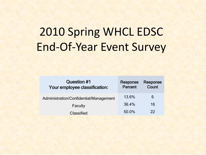 2010 spring whcl edsc end of year event survey