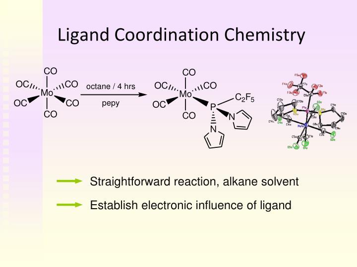 Ligand Coordination Chemistry