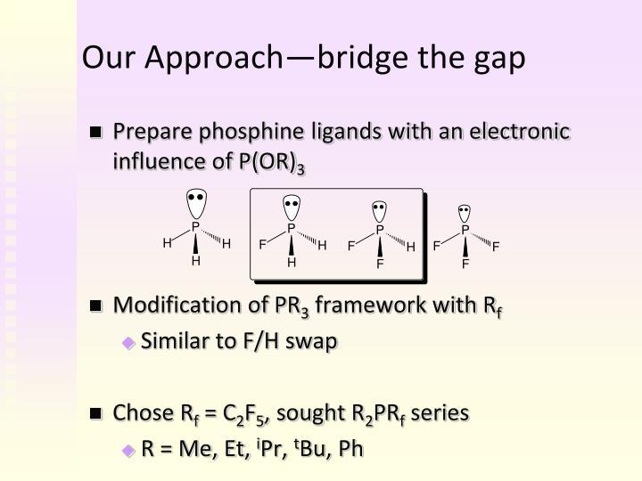 Our Approach—bridge the gap