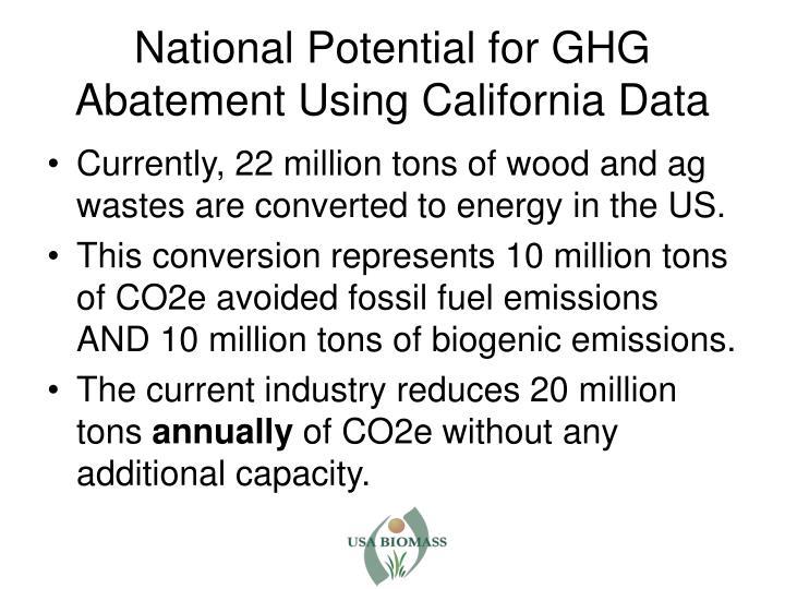 National Potential for GHG Abatement Using California Data