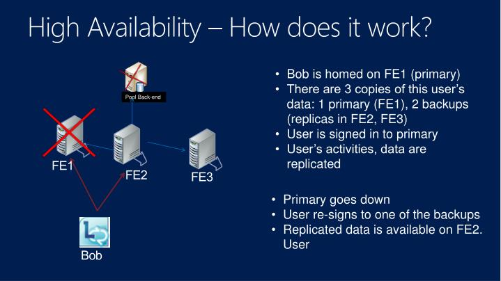 High Availability – How does it work?