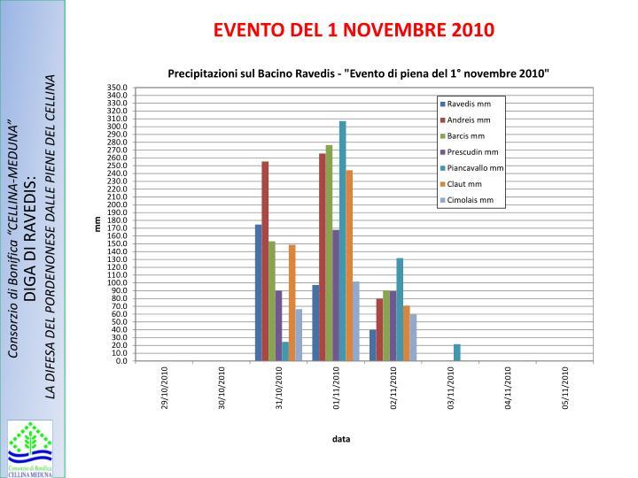 EVENTO DEL 1 NOVEMBRE 2010