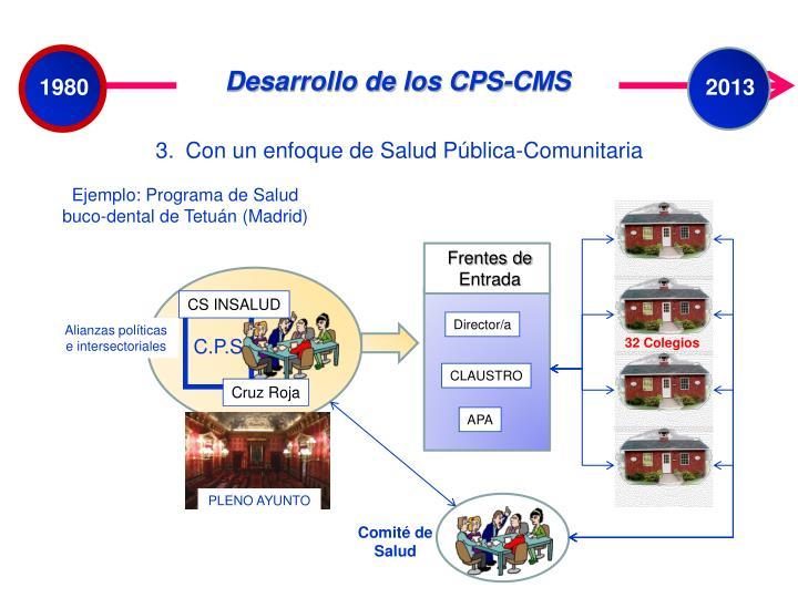 Desarrollo de los CPS-CMS