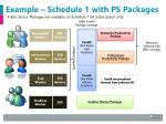 example schedule 1 with ps packages