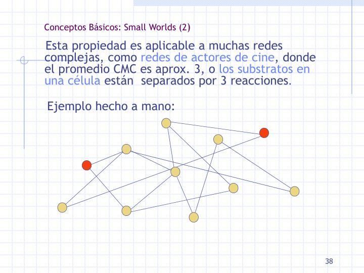 Conceptos Básicos: Small Worlds (2