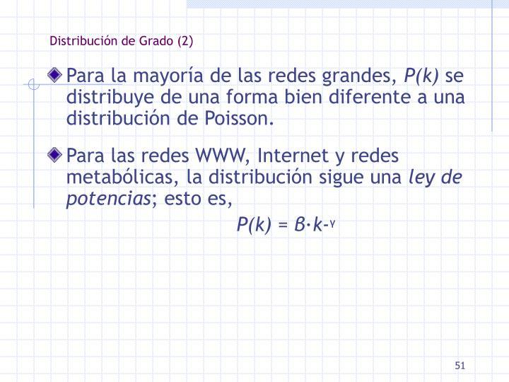 Distribución de Grado (2